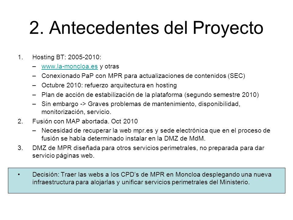 2. Antecedentes del Proyecto 1.Hosting BT: 2005-2010: –www.la-moncloa.es y otraswww.la-moncloa.es –Conexionado PaP con MPR para actualizaciones de con