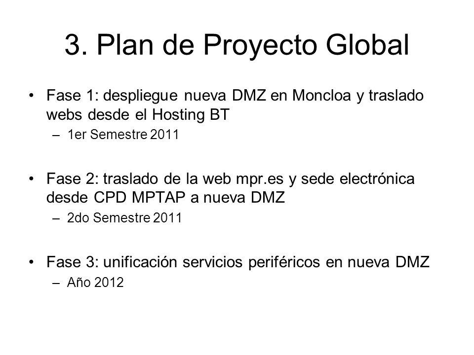 3. Plan de Proyecto Global Fase 1: despliegue nueva DMZ en Moncloa y traslado webs desde el Hosting BT –1er Semestre 2011 Fase 2: traslado de la web m