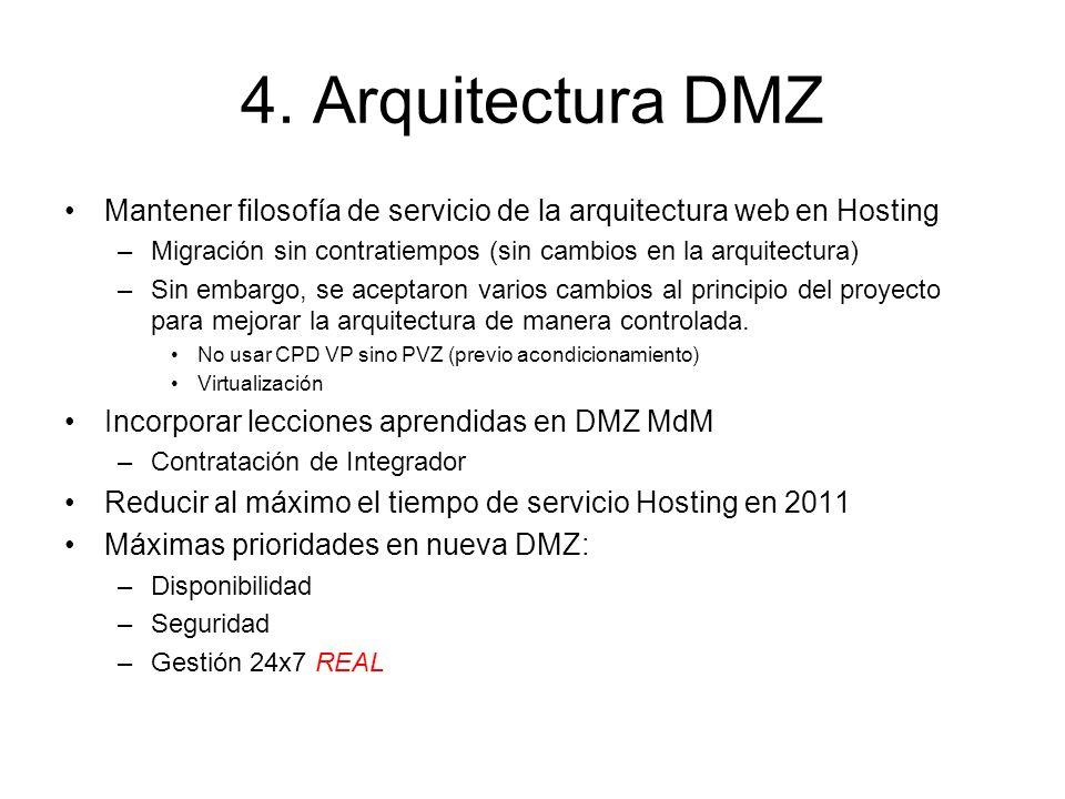 4. Arquitectura DMZ Mantener filosofía de servicio de la arquitectura web en Hosting –Migración sin contratiempos (sin cambios en la arquitectura) –Si