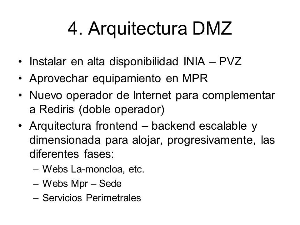 4. Arquitectura DMZ Instalar en alta disponibilidad INIA – PVZ Aprovechar equipamiento en MPR Nuevo operador de Internet para complementar a Rediris (