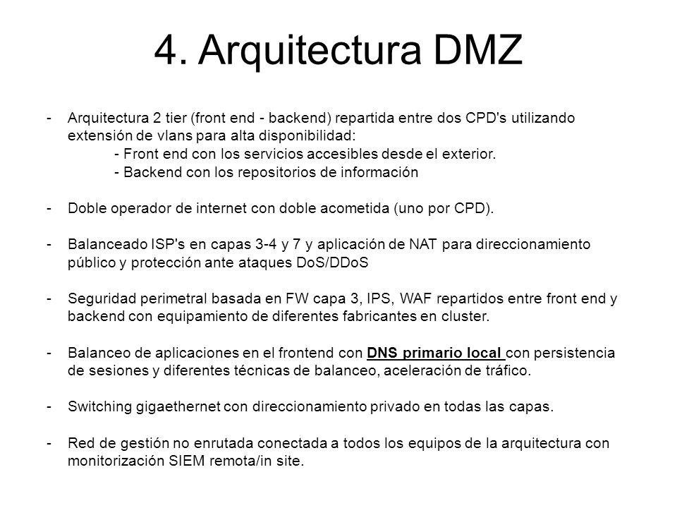 -Arquitectura 2 tier (front end - backend) repartida entre dos CPD's utilizando extensión de vlans para alta disponibilidad: - Front end con los servi