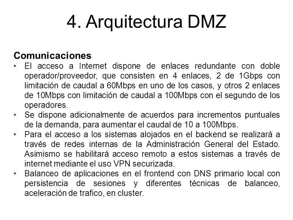 Comunicaciones El acceso a Internet dispone de enlaces redundante con doble operador/proveedor, que consisten en 4 enlaces, 2 de 1Gbps con limitación