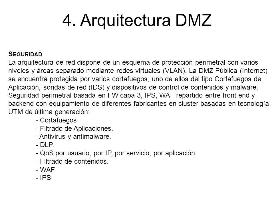 4. Arquitectura DMZ SEGURIDAD S EGURIDAD La arquitectura de red dispone de un esquema de protección perimetral con varios niveles y áreas separado med