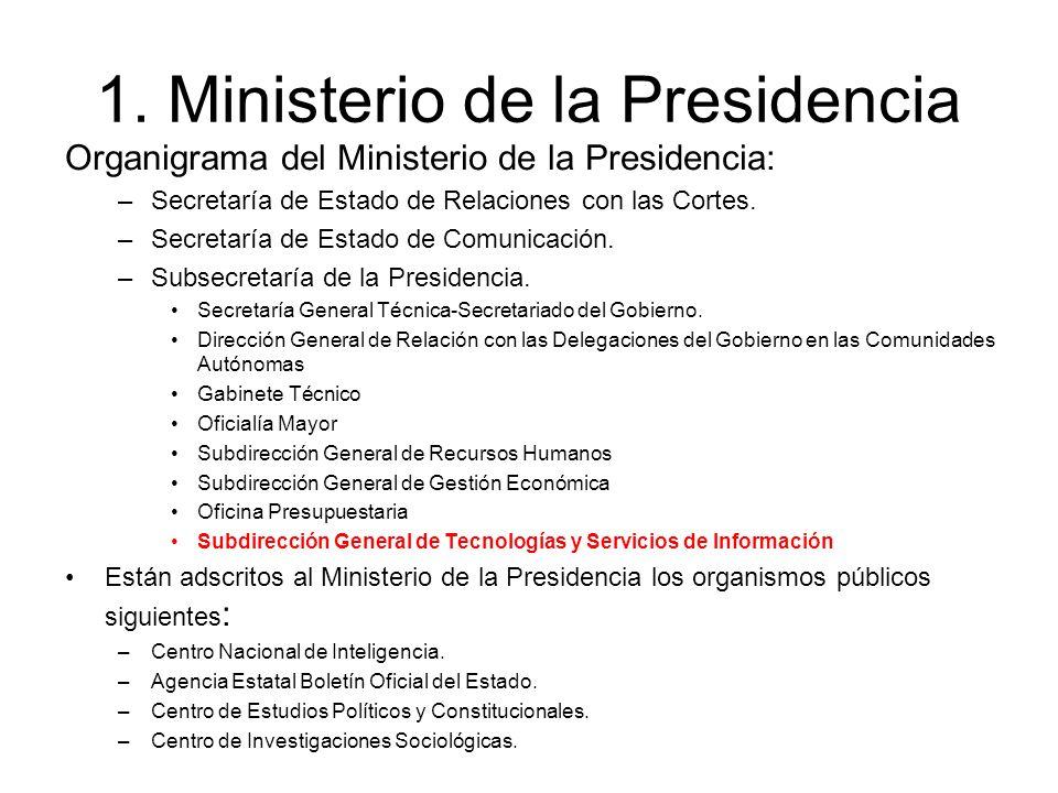1. Ministerio de la Presidencia Organigrama del Ministerio de la Presidencia: –Secretaría de Estado de Relaciones con las Cortes. –Secretaría de Estad