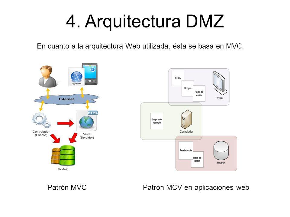 4. Arquitectura DMZ En cuanto a la arquitectura Web utilizada, ésta se basa en MVC. Patrón MCV en aplicaciones webPatrón MVC