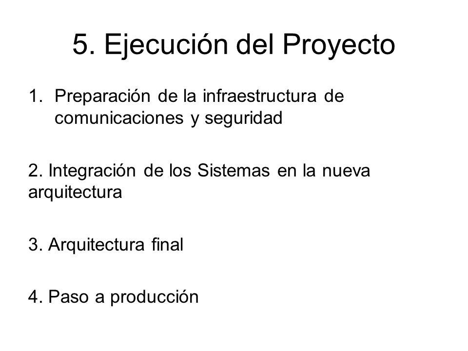 5. Ejecución del Proyecto 1.Preparación de la infraestructura de comunicaciones y seguridad 2. Integración de los Sistemas en la nueva arquitectura 3.