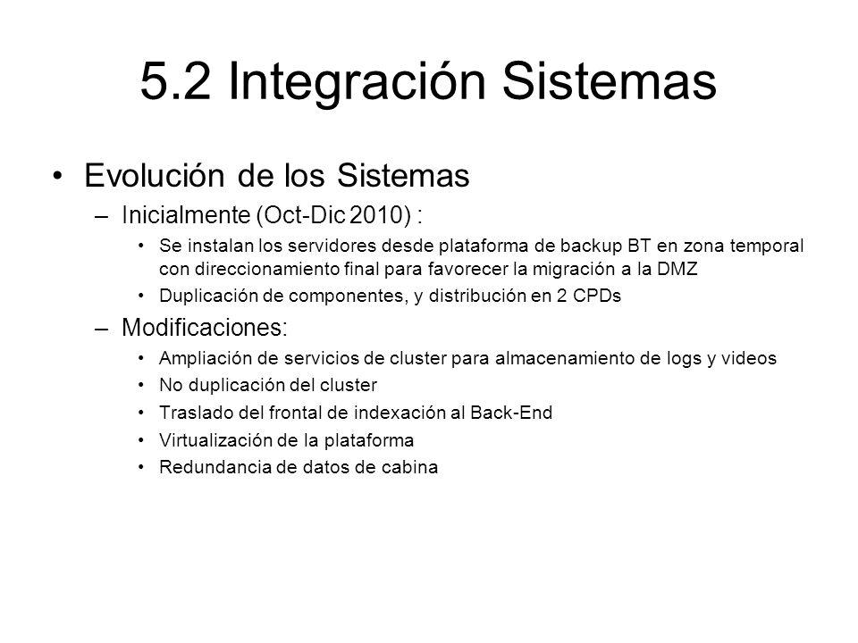 5.2 Integración Sistemas Evolución de los Sistemas –Inicialmente (Oct-Dic 2010) : Se instalan los servidores desde plataforma de backup BT en zona tem