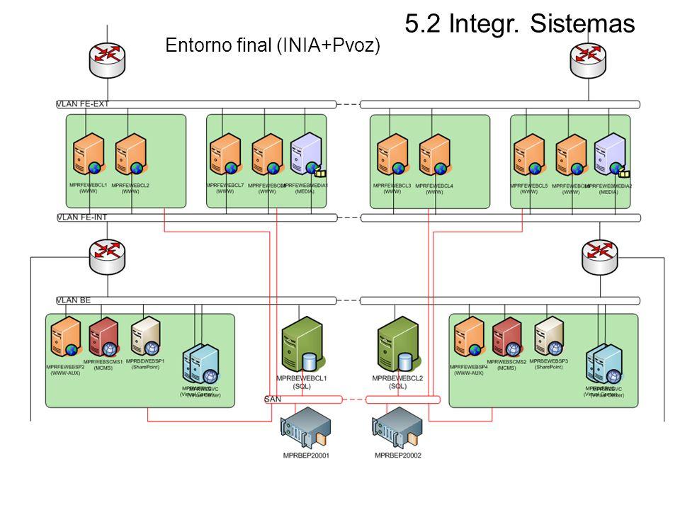 Entorno final (INIA+Pvoz) 5.2 Integr. Sistemas