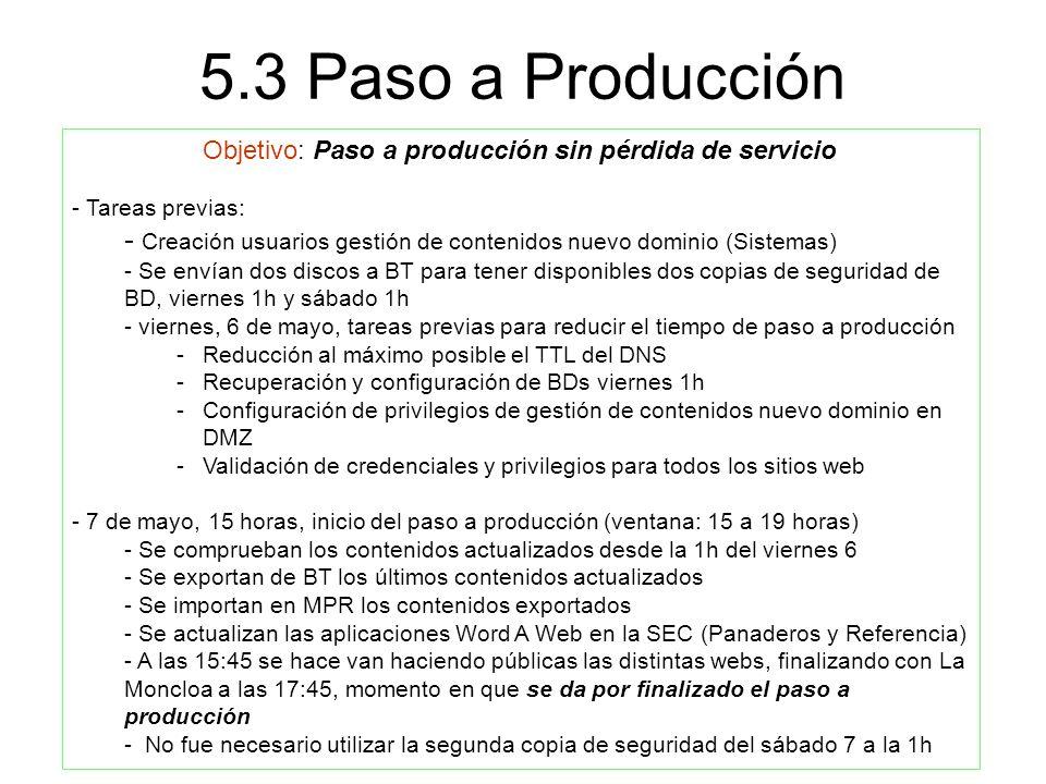 Objetivo: Paso a producción sin pérdida de servicio - Tareas previas: - Creación usuarios gestión de contenidos nuevo dominio (Sistemas) - Se envían d