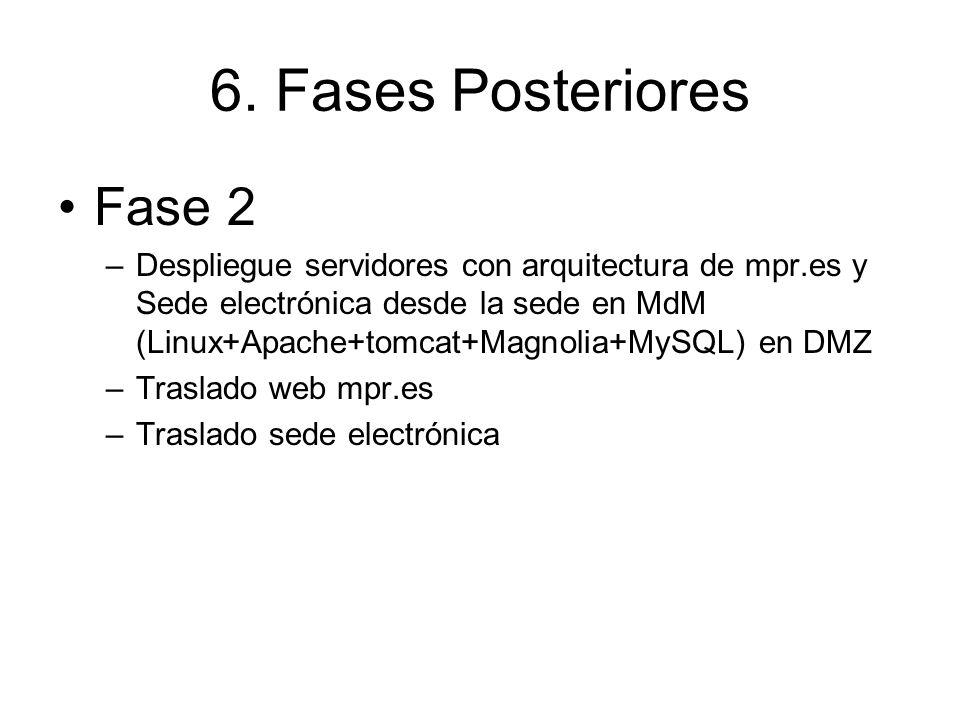 6. Fases Posteriores Fase 2 –Despliegue servidores con arquitectura de mpr.es y Sede electrónica desde la sede en MdM (Linux+Apache+tomcat+Magnolia+My