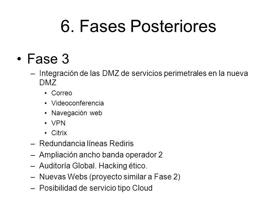 6. Fases Posteriores Fase 3 –Integración de las DMZ de servicios perimetrales en la nueva DMZ Correo Videoconferencia Navegación web VPN Citrix –Redun