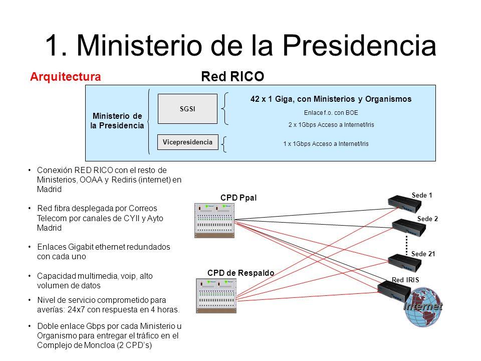 1. Ministerio de la Presidencia Vicepresidencia SGSI 1 x 1Gbps Acceso a Internet/Iris 42 x 1 Giga, con Ministerios y Organismos Enlace f.o. con BOE 2