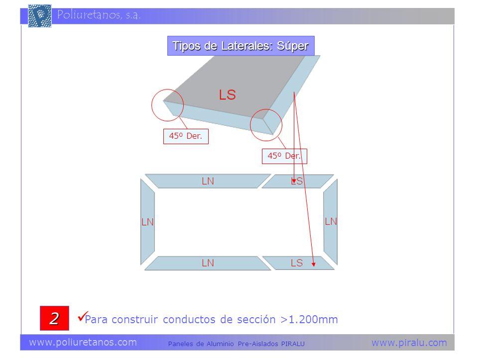 www.piralu.com Paneles de Aluminio Pre-Aislados PIRALU www.poliuretanos.com Poliuretanos, s.a. Tipos de Laterales: Súper 2 Para construir conductos de