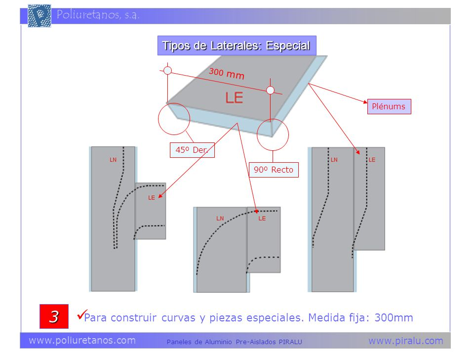 www.piralu.com Paneles de Aluminio Pre-Aislados PIRALU www.poliuretanos.com Poliuretanos, s.a. Tipos de Laterales: Especial 90º Recto 45º Der. 3 Para