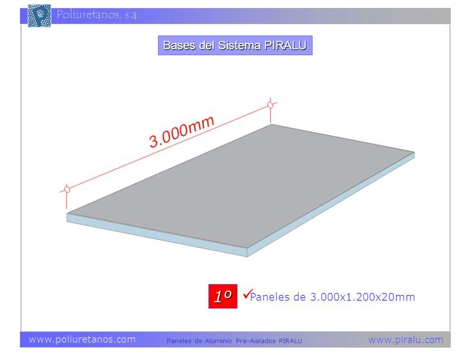 www.piralu.com Paneles de Aluminio Pre-Aislados PIRALU www.poliuretanos.com Poliuretanos, s.a. Paneles de 3.000x1.200x20mm 1º Bases del Sistema PIRALU