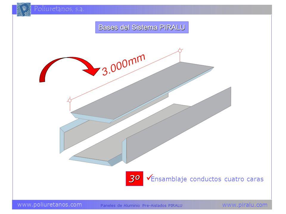 www.piralu.com Paneles de Aluminio Pre-Aislados PIRALU www.poliuretanos.com Poliuretanos, s.a. Ensamblaje conductos cuatro caras 3º Bases del Sistema