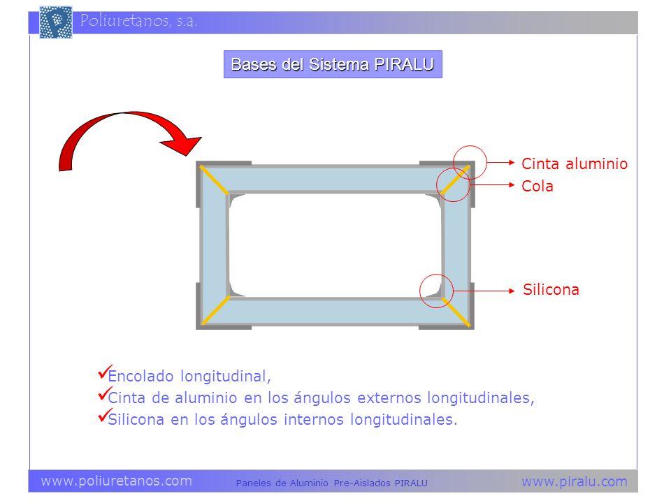 www.piralu.com Paneles de Aluminio Pre-Aislados PIRALU www.poliuretanos.com Poliuretanos, s.a. Encolado longitudinal, Cinta de aluminio en los ángulos