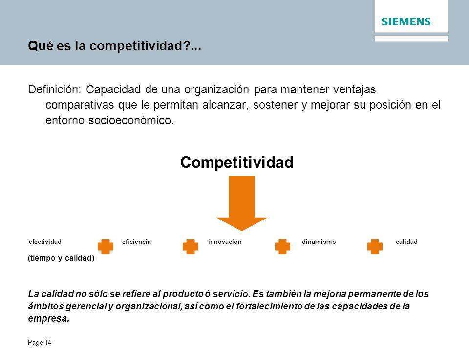 Page 14 Qué es la competitividad ...
