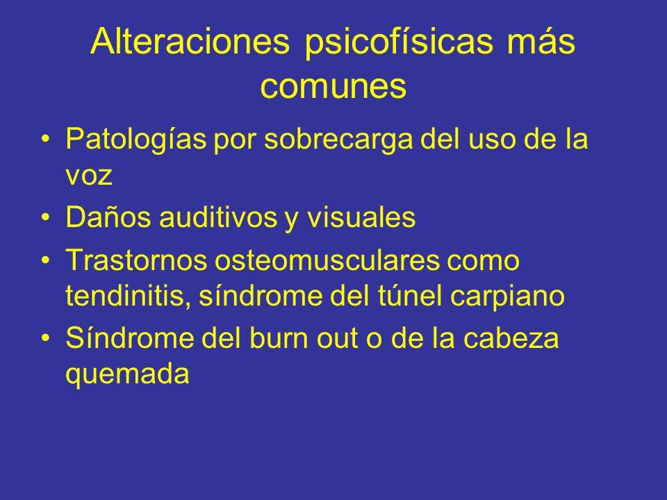 Alteraciones psicofísicas más comunes Patologías por sobrecarga del uso de la voz Daños auditivos y visuales Trastornos osteomusculares como tendinitis, síndrome del túnel carpiano Síndrome del burn out o de la cabeza quemada