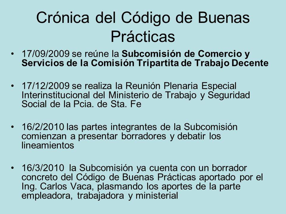 Crónica del Código de Buenas Prácticas 17/09/2009 se reúne la Subcomisión de Comercio y Servicios de la Comisión Tripartita de Trabajo Decente 17/12/2009 se realiza la Reunión Plenaria Especial Interinstitucional del Ministerio de Trabajo y Seguridad Social de la Pcia.