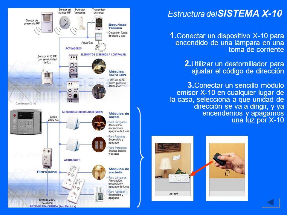 Estructura del SISTEMA X-10 1. Conectar un dispositivo X-10 para encendido de una lámpara en una toma de corriente 2. Utilizar un destornillador para