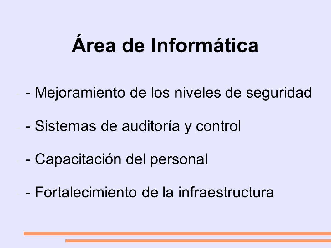 Área de Informática - - Mejoramiento de los niveles de seguridad - - Sistemas de auditoría y control - - Capacitación del personal - - Fortalecimiento de la infraestructura