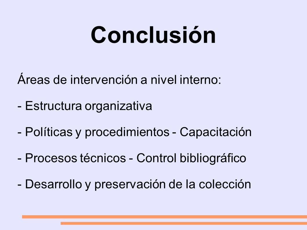 Conclusión Áreas de intervención a nivel interno: - Estructura organizativa - Políticas y procedimientos - Capacitación - Procesos técnicos - Control bibliográfico - Desarrollo y preservación de la colección