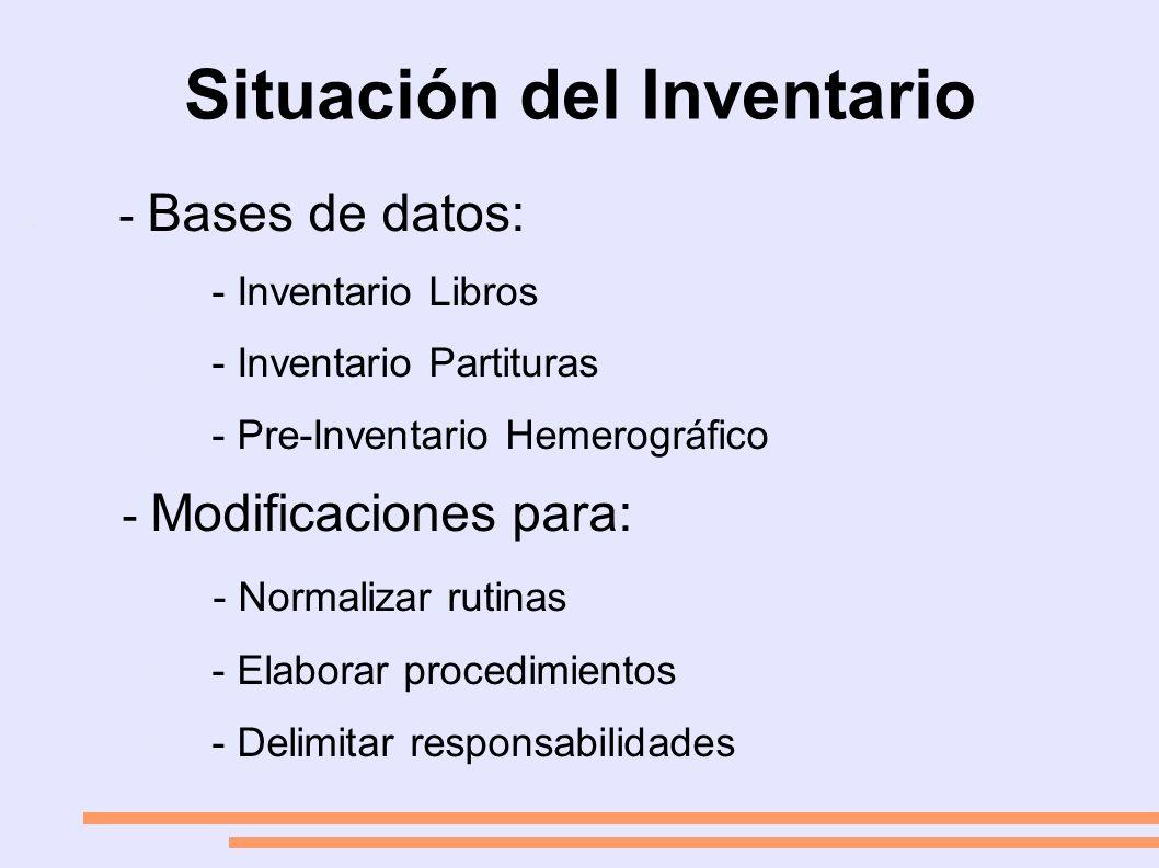 Situación del Inventario - - Bases de datos: - - Inventario Libros - - Inventario Partituras - - Pre-Inventario Hemerográfico - Modificaciones para: - Normalizar rutinas - - Elaborar procedimientos - - Delimitar responsabilidades