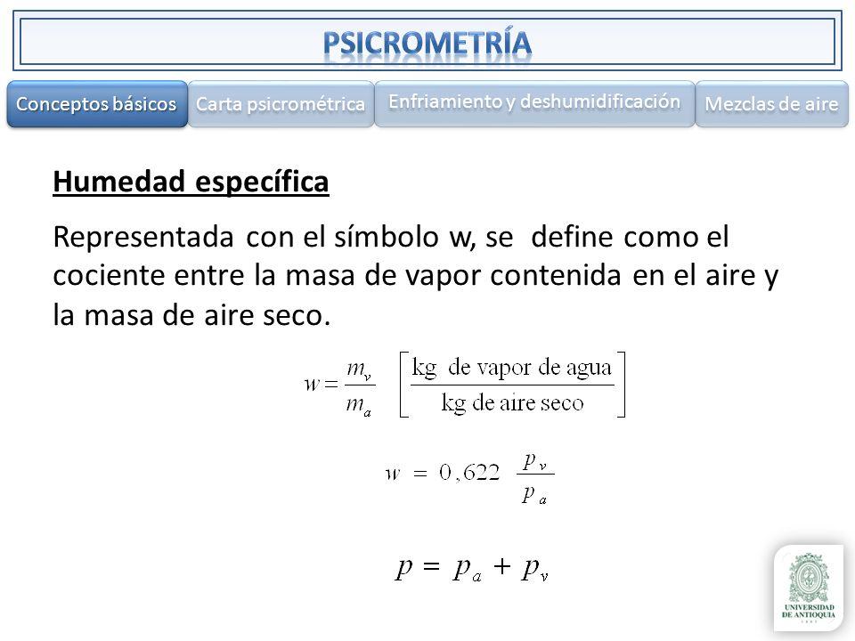Humedad específica Representada con el símbolo w, se define como el cociente entre la masa de vapor contenida en el aire y la masa de aire seco. Conce