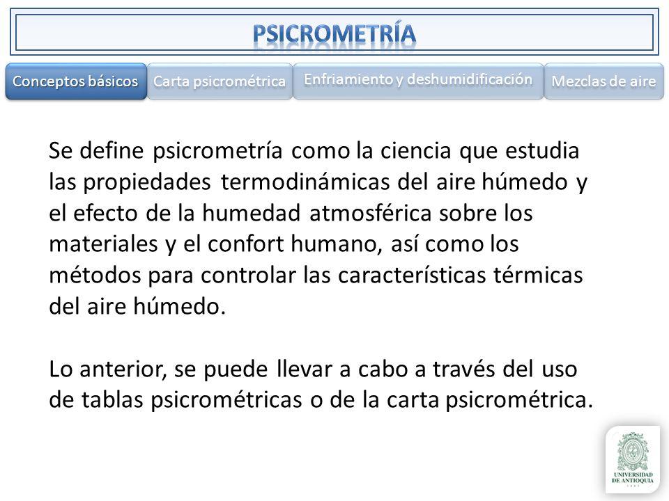 Conceptos básicos Conceptos básicos Conceptos básicos Conceptos básicos Carta psicrométrica Enfriamiento y deshumidificación Mezclas de aire Se define