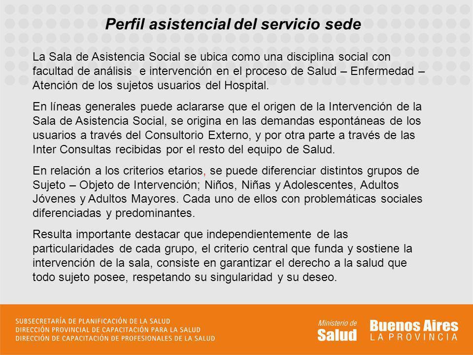 Perfil asistencial del servicio sede La Sala de Asistencia Social se ubica como una disciplina social con facultad de análisis e intervención en el pr