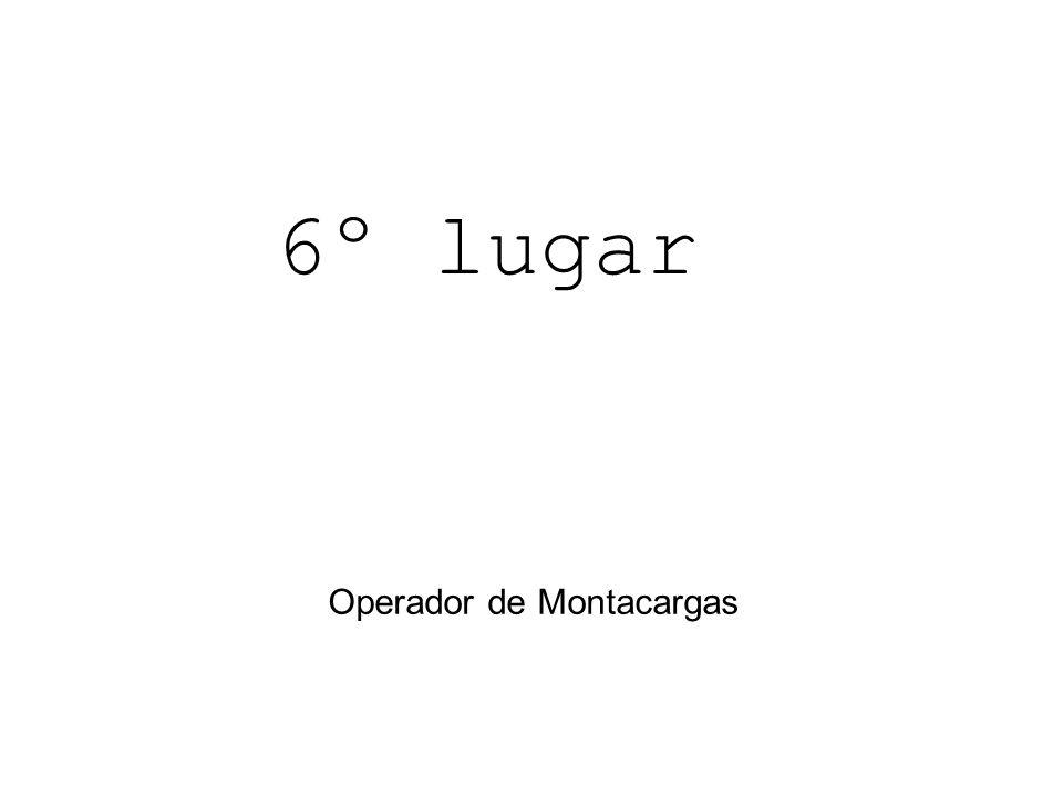 Operador de Montacargas 6º lugar