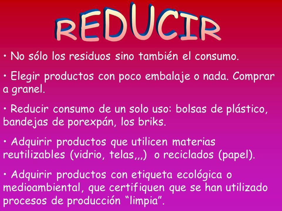Los tres principios del consumidor responsable: Reducir Reutilizar Reciclar