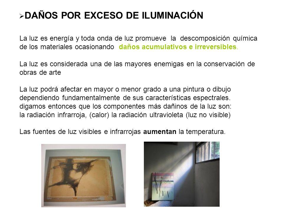 La luz es energía y toda onda de luz promueve la descomposición química de los materiales ocasionando daños acumulativos e irreversibles. La luz es co