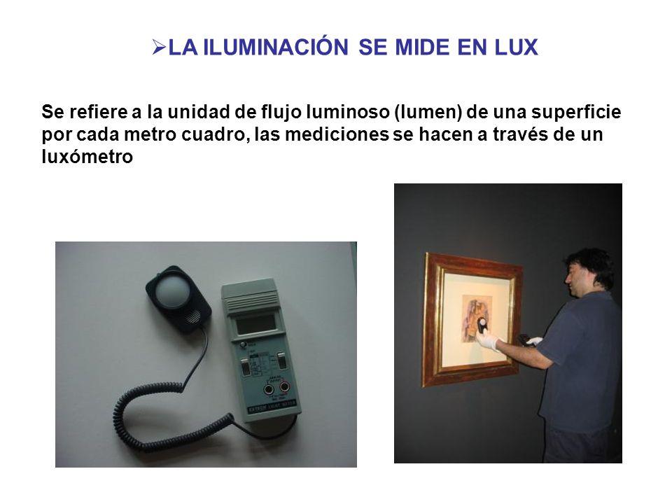 LA ILUMINACIÓN SE MIDE EN LUX Se refiere a la unidad de flujo luminoso (lumen) de una superficie por cada metro cuadro, las mediciones se hacen a trav