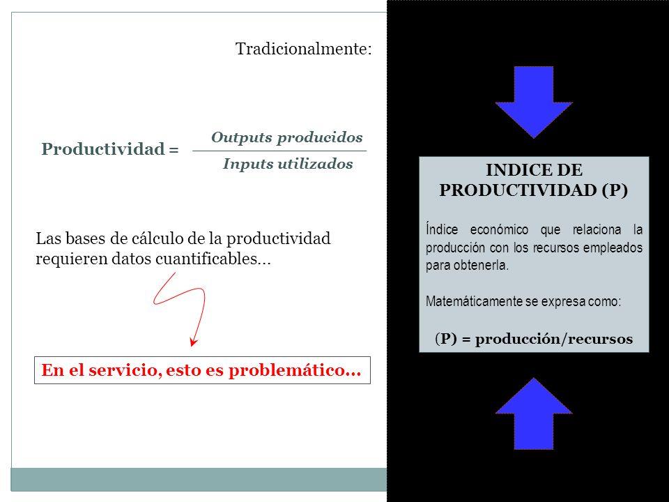 INDICE DE PRODUCTIVIDAD (P) Índice económico que relaciona la producción con los recursos empleados para obtenerla.