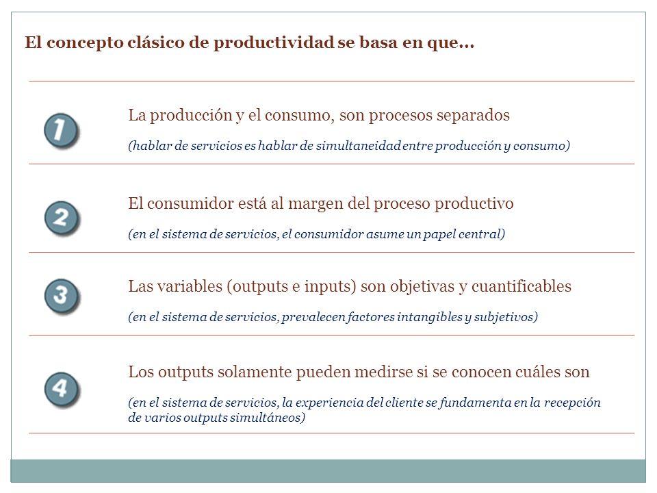 La producción y el consumo, son procesos separados (hablar de servicios es hablar de simultaneidad entre producción y consumo) El concepto clásico de productividad se basa en que...