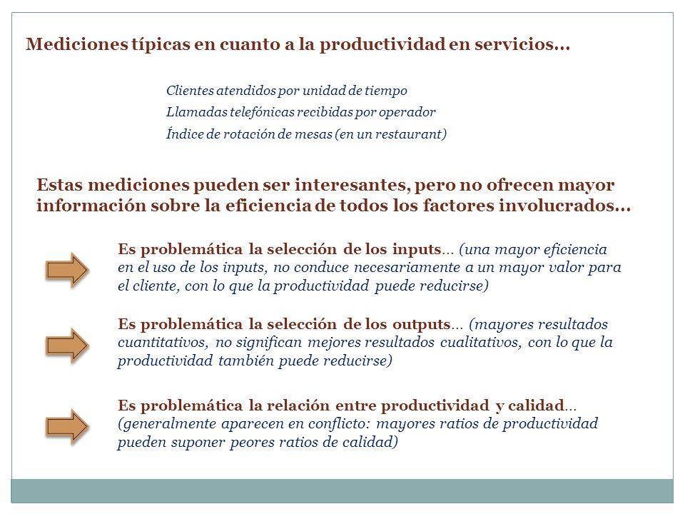 Ambigüedad o conflicto entre los diferentes roles y relaciones Escaso interés del recurso humano, o gente con un perfil inadecuado para la prestación de servicios Uso ineficiente de la tecnología Inapropiado sistema de supervisión y control Escaso trabajo en equipo Causas principales