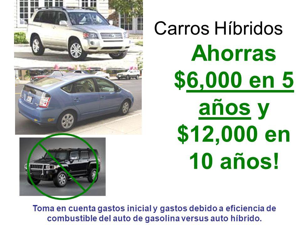 Ahorras $6,000 en 5 años y $12,000 en 10 años! Carros Híbridos Toma en cuenta gastos inicial y gastos debido a eficiencia de combustible del auto de g