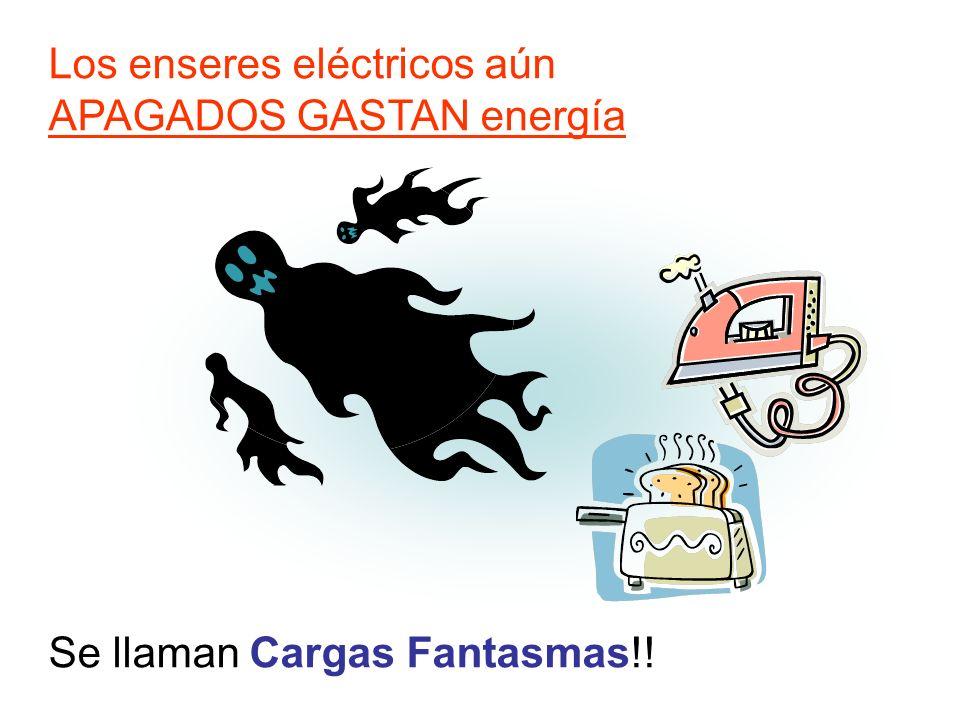 Los enseres eléctricos aún APAGADOS GASTAN energía Se llaman Cargas Fantasmas!!
