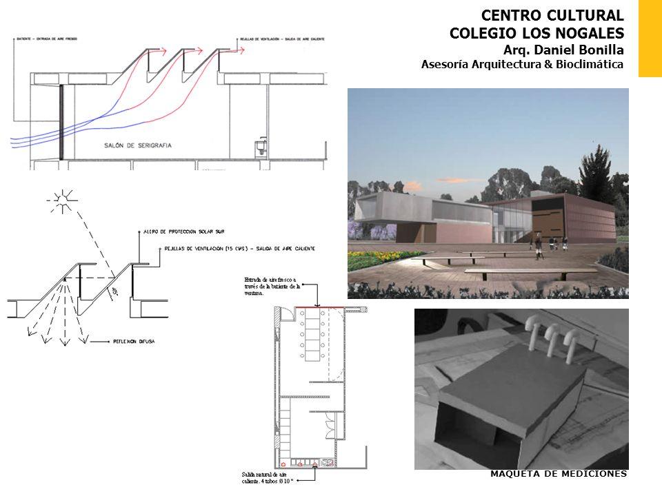CENTRO CULTURAL COLEGIO LOS NOGALES Arq. Daniel Bonilla Asesoría Arquitectura & Bioclimática MAQUETA DE MEDICIONES