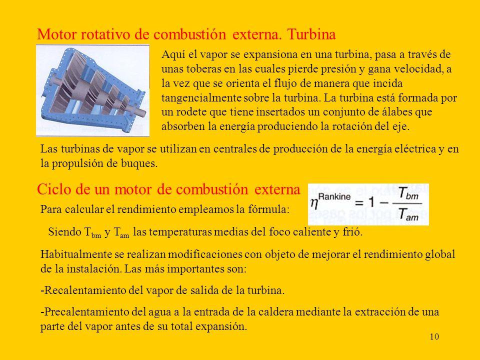 11 MOTORES DE COMBUSTIÓN INTERNA Motores rotativos.