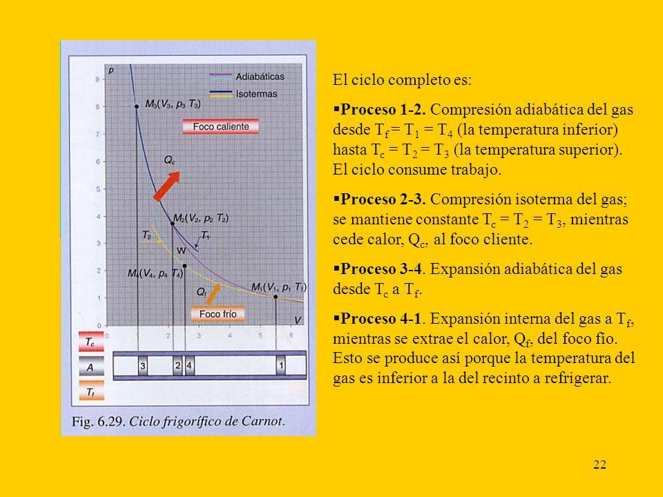 23 Económicamente el mejor ciclo de refrigeración es aquel que extrae la mayor cantidad de calor Q f del foco fío T f con el menor trabajo W.