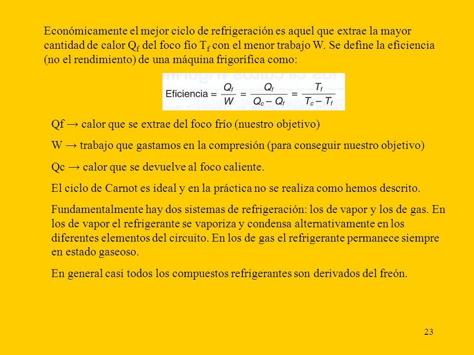 24 Componentes de una instalación frigorífica.Los elementos fundamentales son: Compresor.