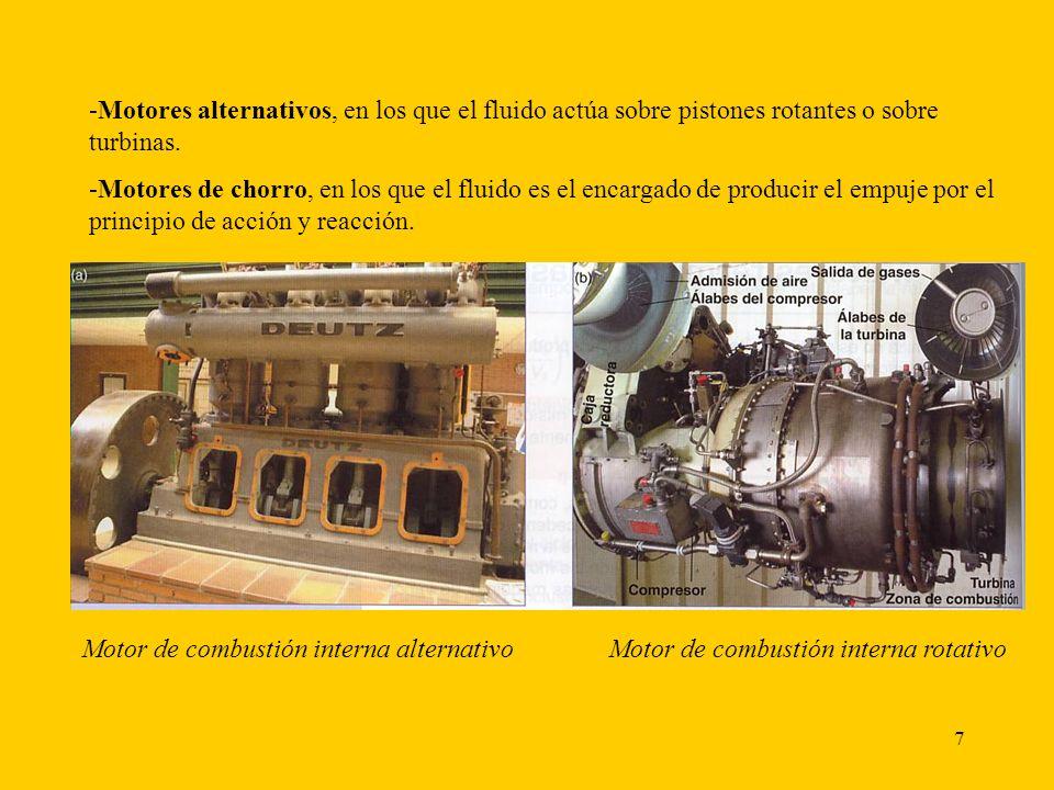 8 MÁQUINAS DE COMBUSTIÓN EXTERNA.