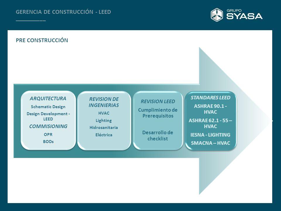 PROYECTOS LEED EN MÉXICO __________ Nombre:Corporativo Reforma Rhín Tipología:Corporativo – Comercial Ubicación:Av.