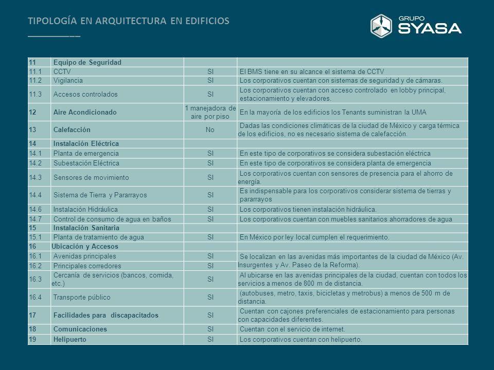 HVAC SISTEMA CENTRAL DE AGUA HELADA 1.CHILLERS2. UMAS 3.