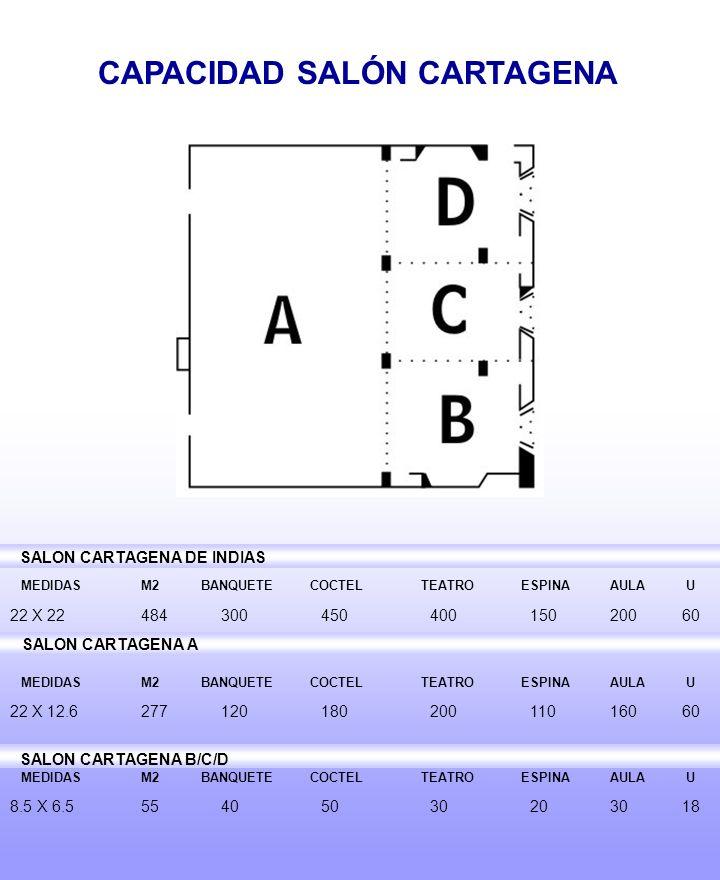 CAPACIDAD SALÓN CARTAGENA MEDIDAS M2 BANQUETE COCTEL TEATRO ESPINA AULA U 22 X 22 484 300 450 400 150 200 60 22 X 12.6 277 120 180 200 110 160 60 8.5