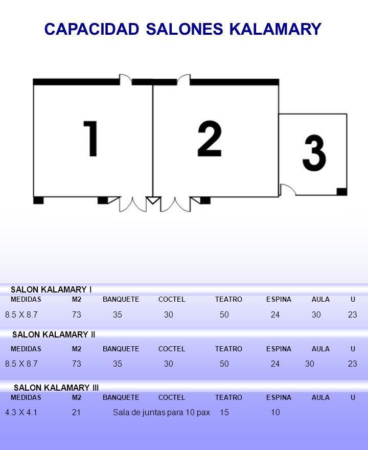 CAPACIDAD SALONES KALAMARY MEDIDAS M2 BANQUETE COCTEL TEATRO ESPINA AULA U 8.5 X 8.7 73 35 30 50 24 30 23 4.3 X 4.1 21 Sala de juntas para 10 pax 15 1