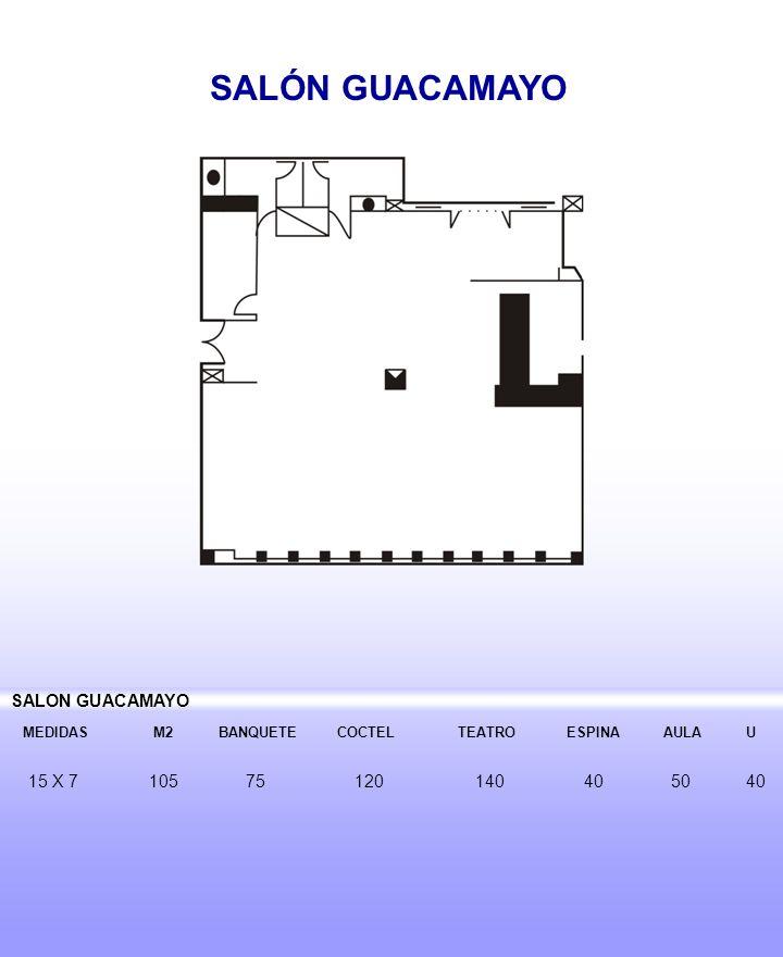 MEDIDAS M2 BANQUETE COCTEL TEATRO ESPINA AULA U 15 X 7 105 75 120 140 40 50 40 SALON GUACAMAYO